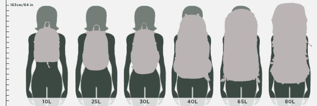 medidas-y-tamaños-de-mochila-antirrobo
